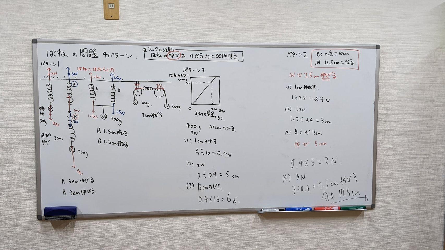 1月21日→中1理科